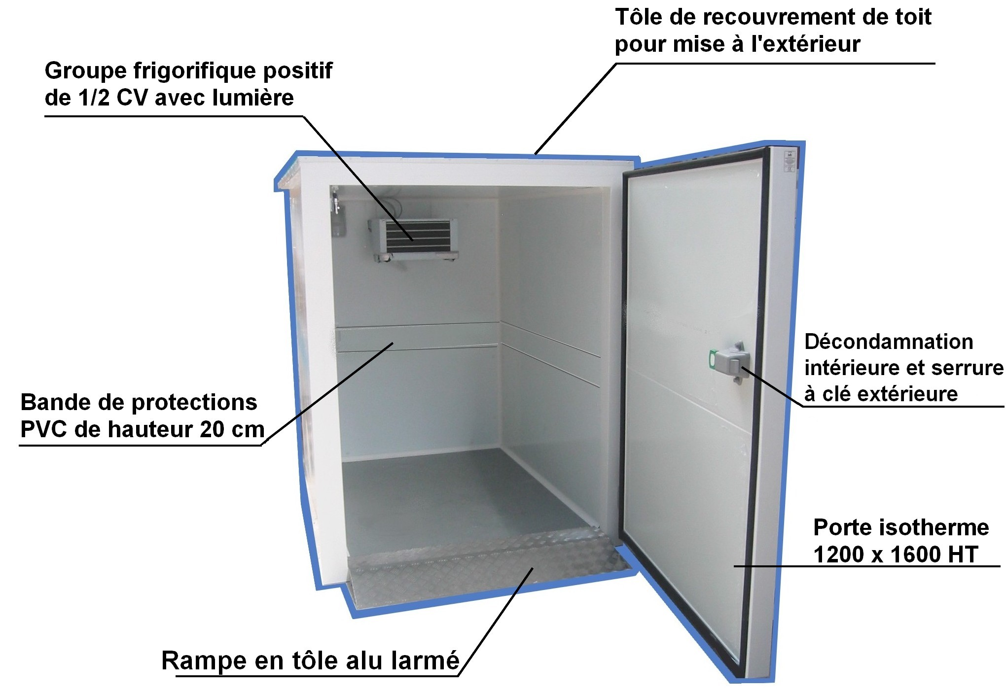 La technologie  de la chambre froide