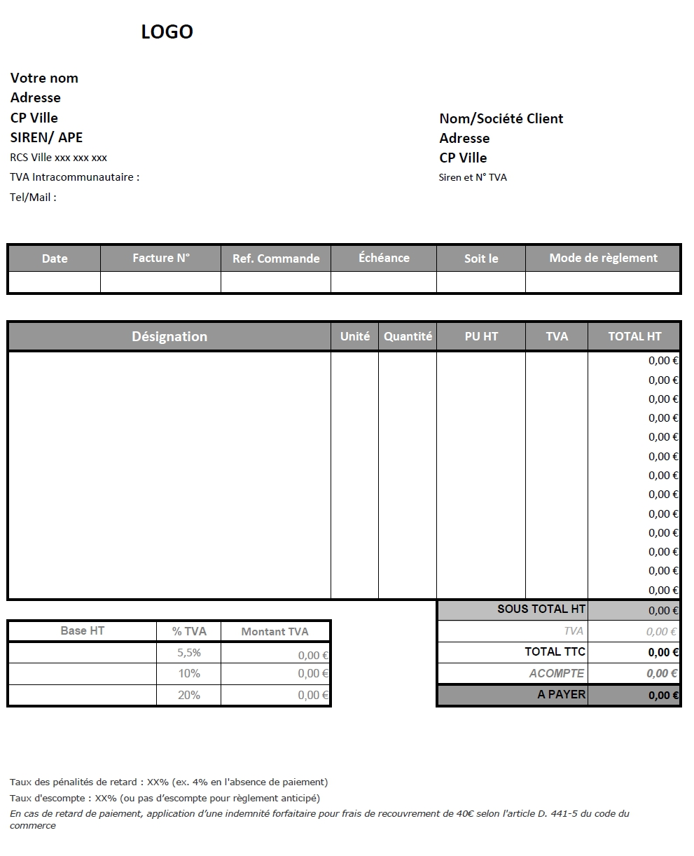 Facture : Point de départ de la comptabilité